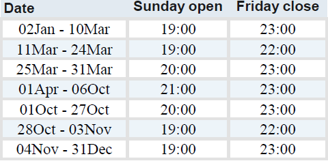 Opening_times.PNG